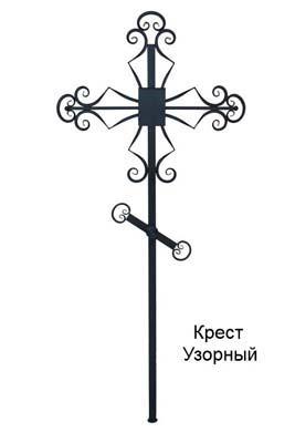 kr-uzorn